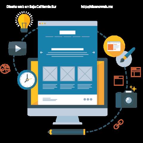 Diseño web Baja California Sur diseño web baja california sur Diseño web Baja California Sur disen  o web 4